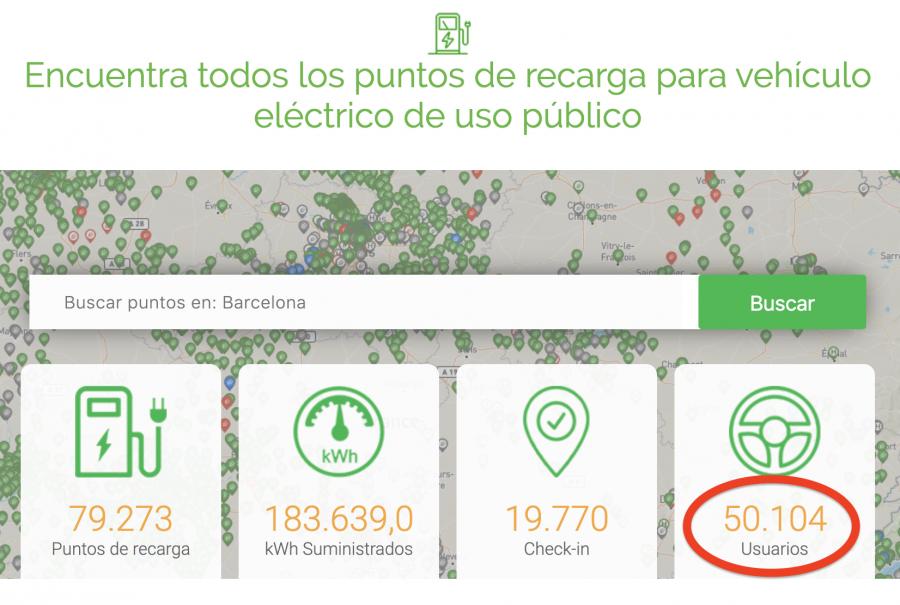 Datos electromaps usuarios, puntos, recargas...