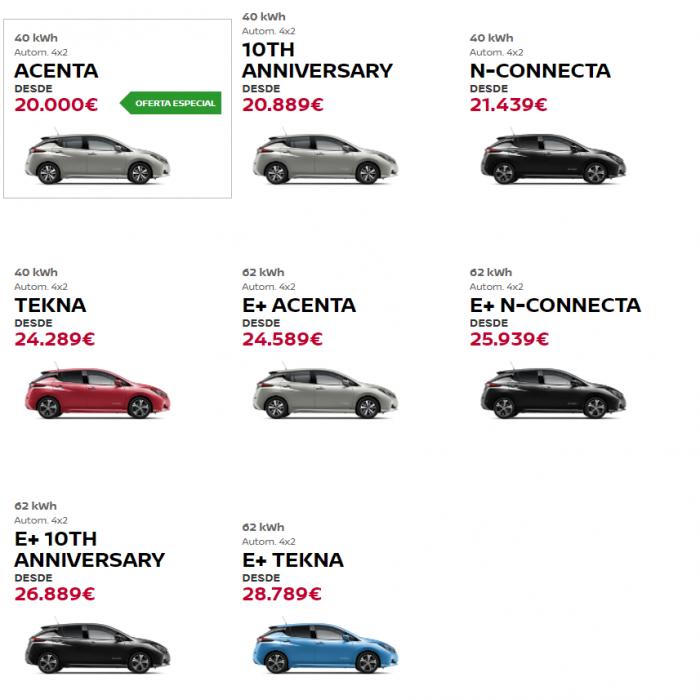 Precios y Versiones Nissan LEAF a 26-05-2021