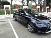 Foto 10 del punto Tesla Supercharger Tordesillas