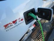 Foto 4 del punto ZiV Aplicaciones y Tecnología, S.A (IBIL)