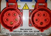 Foto 9 del punto Hotel SLAVYANSKIY, (EV-net)